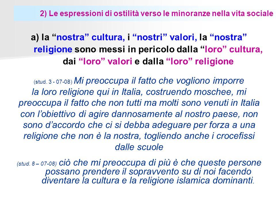 2) Le espressioni di ostilità verso le minoranze nella vita sociale a) la nostra cultura, i nostri valori, la nostra religione sono messi in pericolo dalla loro cultura, dai loro valori e dalla loro religione (stud.