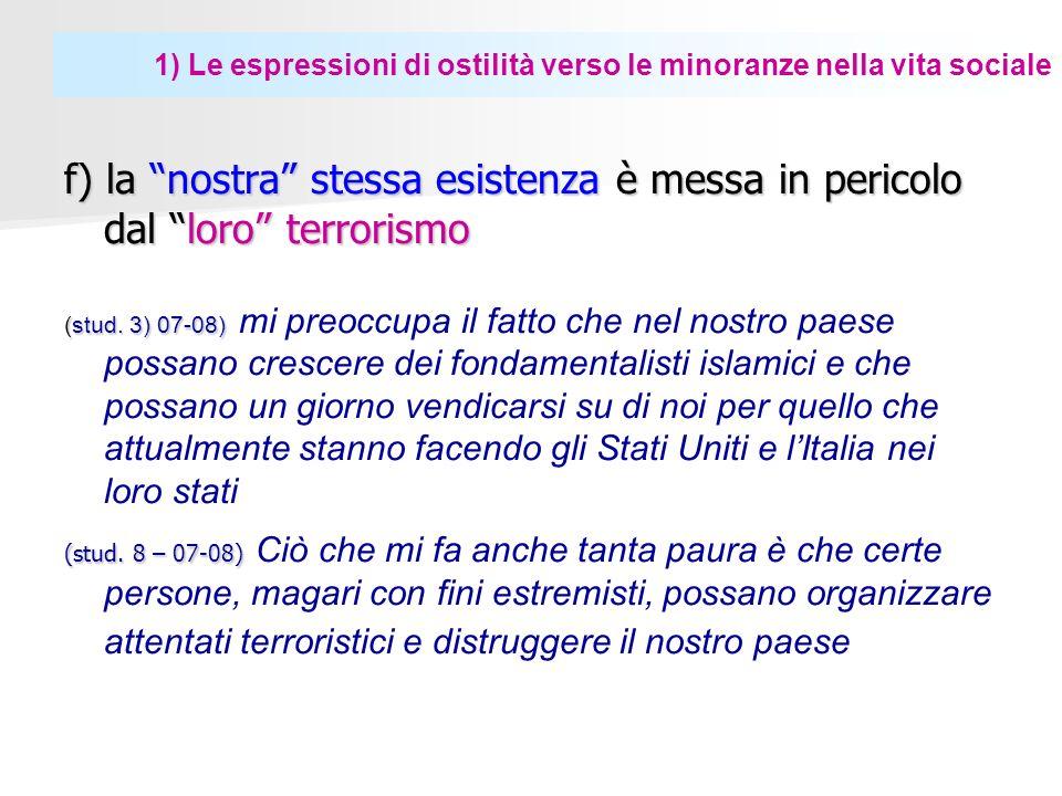 1) Le espressioni di ostilità verso le minoranze nella vita sociale f) la nostra stessa esistenza è messa in pericolo dal loro terrorismo (stud. 3) 07