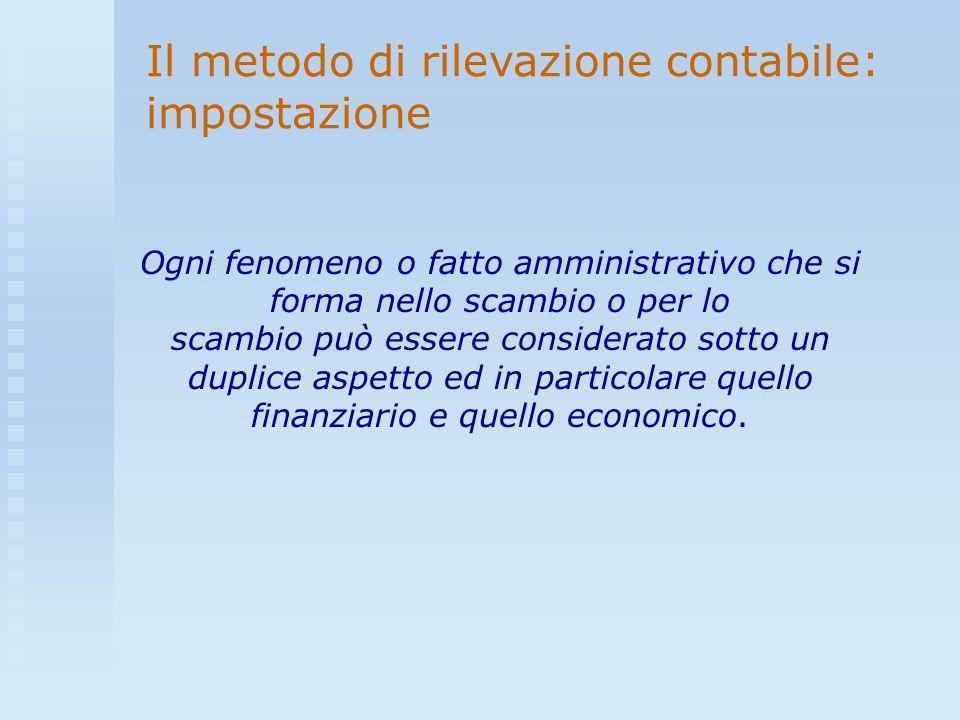 Il metodo di rilevazione contabile: impostazione Ogni fenomeno o fatto amministrativo che si forma nello scambio o per lo scambio può essere considera