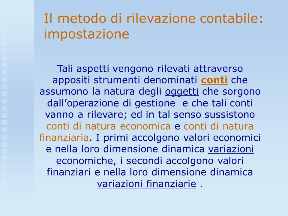 Il metodo di rilevazione contabile: impostazione Tali aspetti vengono rilevati attraverso appositi strumenti denominati conti che assumono la natura d