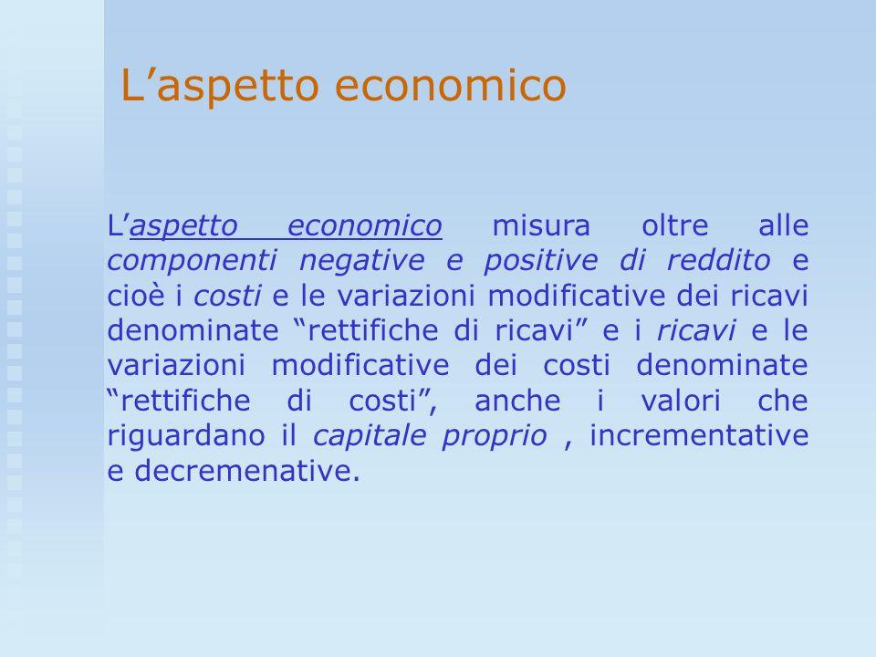 Laspetto economico Laspetto economico misura oltre alle componenti negative e positive di reddito e cioè i costi e le variazioni modificative dei rica