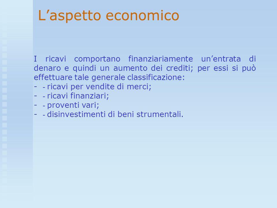 Laspetto economico I ricavi comportano finanziariamente unentrata di denaro e quindi un aumento dei crediti; per essi si può effettuare tale generale
