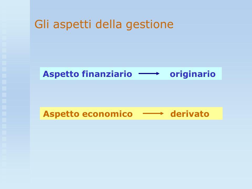 Gli aspetti della gestione Aspetto finanziario originario Aspetto economico derivato