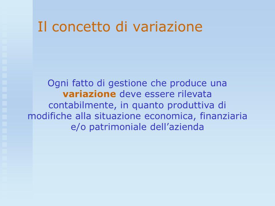 Il concetto di variazione Ogni fatto di gestione che produce una variazione deve essere rilevata contabilmente, in quanto produttiva di modifiche alla