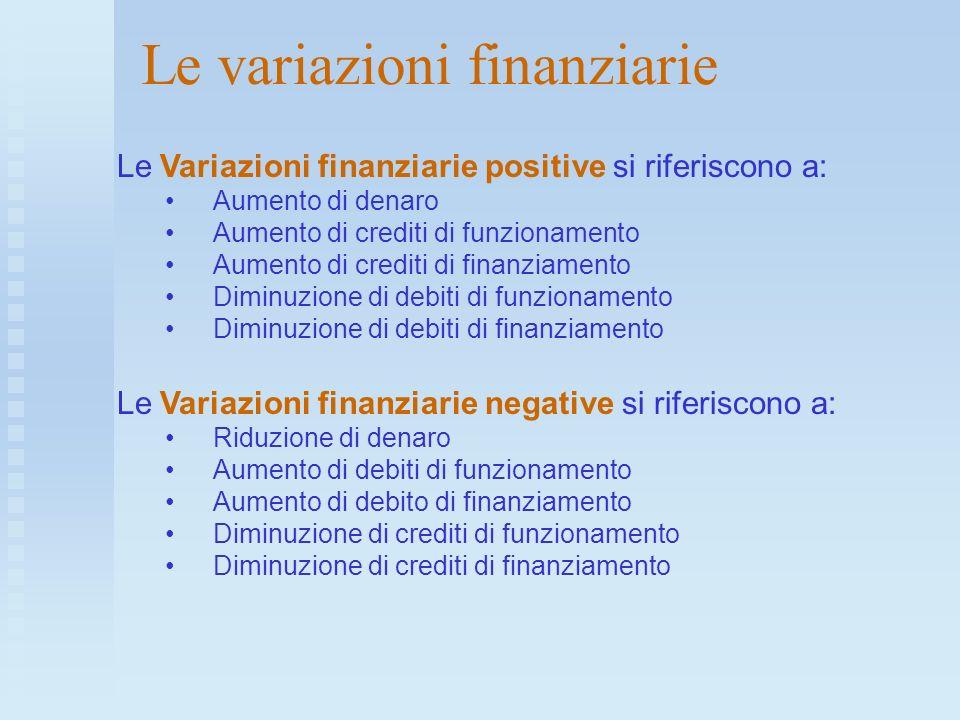 Le variazioni finanziarie Le Variazioni finanziarie positive si riferiscono a: Aumento di denaro Aumento di crediti di funzionamento Aumento di credit