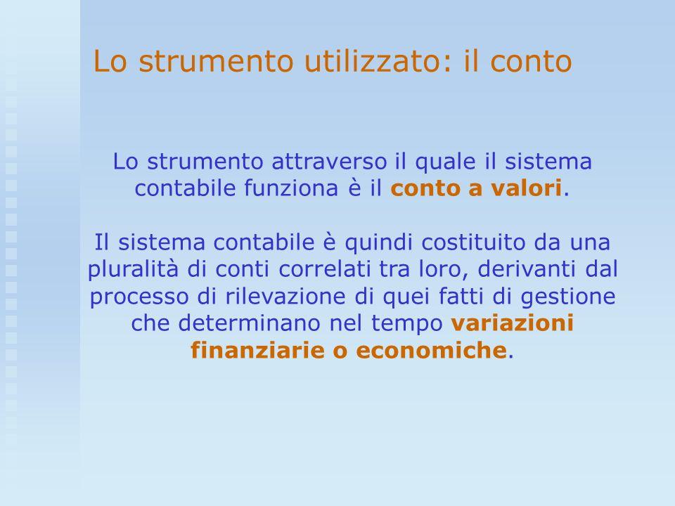 Lo strumento utilizzato: il conto Lo strumento attraverso il quale il sistema contabile funziona è il conto a valori. Il sistema contabile è quindi co