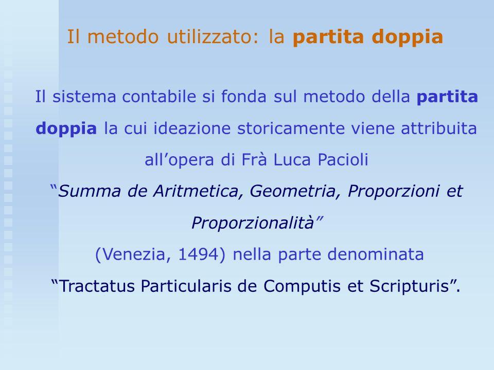 Il metodo utilizzato: la partita doppia Il sistema contabile si fonda sul metodo della partita doppia la cui ideazione storicamente viene attribuita a