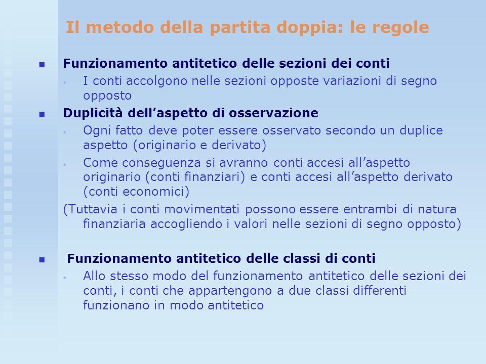 Il metodo della partita doppia: le regole Funzionamento antitetico delle sezioni dei conti I conti accolgono nelle sezioni opposte variazioni di segno