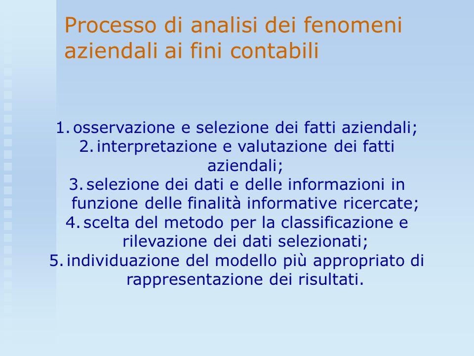 Processo di analisi dei fenomeni aziendali ai fini contabili 1.osservazione e selezione dei fatti aziendali; 2.interpretazione e valutazione dei fatti