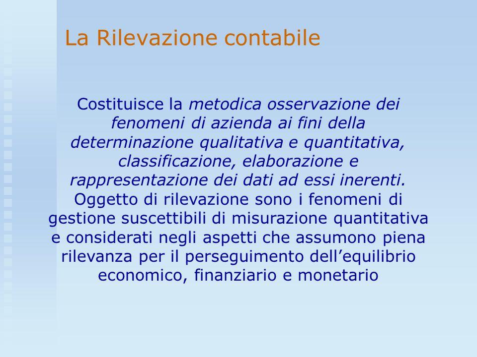 La Rilevazione contabile Costituisce la metodica osservazione dei fenomeni di azienda ai fini della determinazione qualitativa e quantitativa, classif