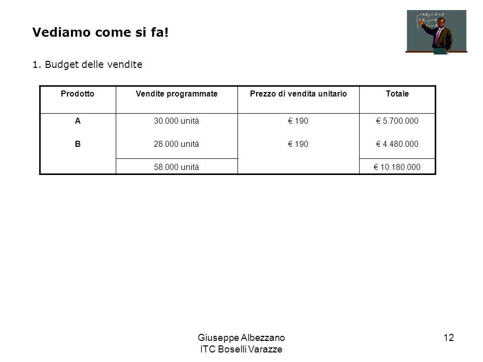 Giuseppe Albezzano ITC Boselli Varazze 12 Vediamo come si fa! 1. Budget delle vendite ProdottoVendite programmatePrezzo di vendita unitarioTotale ABAB