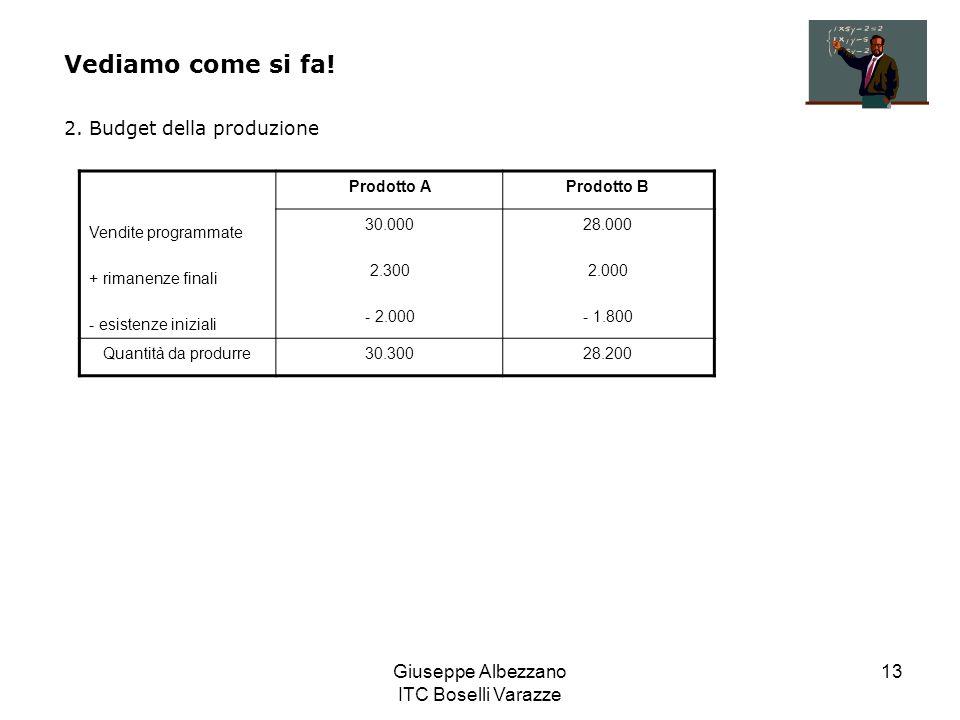 Giuseppe Albezzano ITC Boselli Varazze 13 Vediamo come si fa! 2. Budget della produzione Vendite programmate + rimanenze finali - esistenze iniziali P