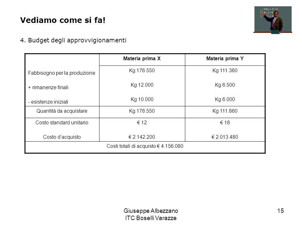 Giuseppe Albezzano ITC Boselli Varazze 15 Vediamo come si fa! 4. Budget degli approvvigionamenti Fabbisogno per la produzione + rimanenze finali - esi