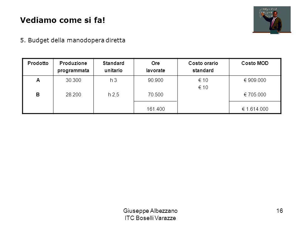 Giuseppe Albezzano ITC Boselli Varazze 16 Vediamo come si fa! 5. Budget della manodopera diretta ProdottoProduzione programmata Standard unitario Ore