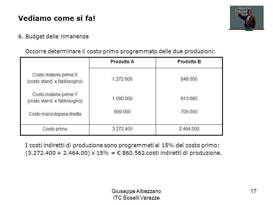 Giuseppe Albezzano ITC Boselli Varazze 17 Vediamo come si fa! 6. Budget delle rimanenze Costo materie prime X (costo stand. x fabbisogno) Costo materi