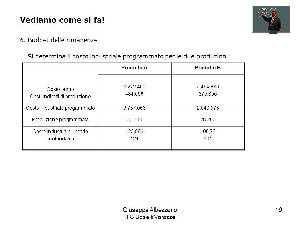 Giuseppe Albezzano ITC Boselli Varazze 19 Vediamo come si fa! 6. Budget delle rimanenze Costo primo Costi indiretti di produzione Prodotto AProdotto B