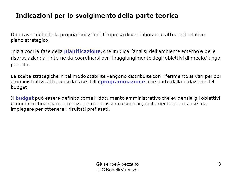 Giuseppe Albezzano ITC Boselli Varazze 3 Indicazioni per lo svolgimento della parte teorica Dopo aver definito la propria mission, limpresa deve elabo