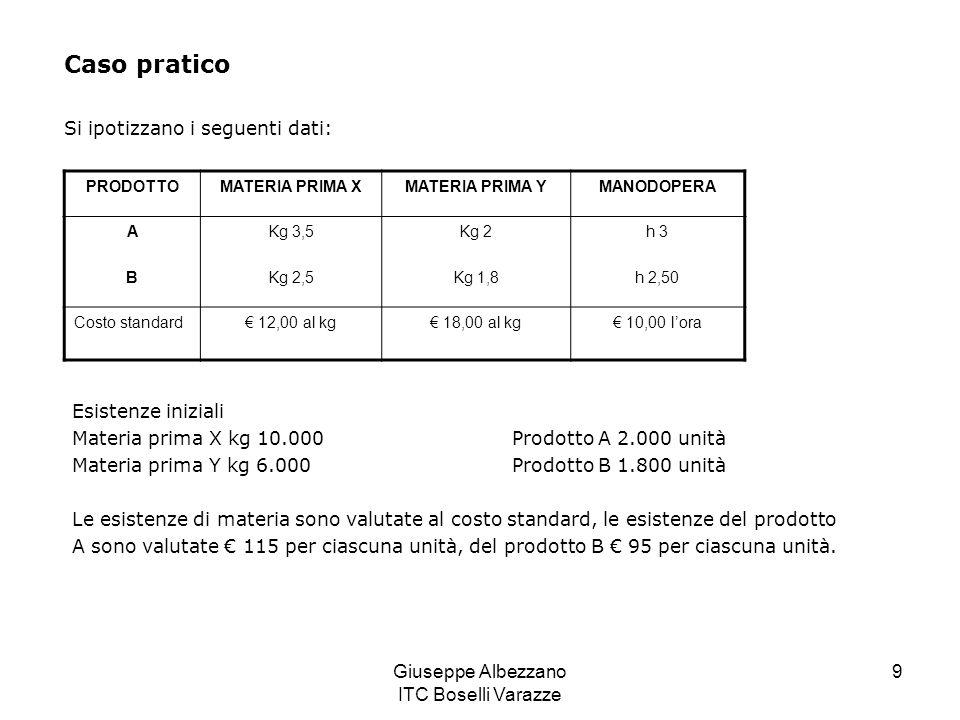 Giuseppe Albezzano ITC Boselli Varazze 9 Caso pratico Si ipotizzano i seguenti dati: PRODOTTOMATERIA PRIMA XMATERIA PRIMA YMANODOPERA ABAB Kg 3,5 Kg 2