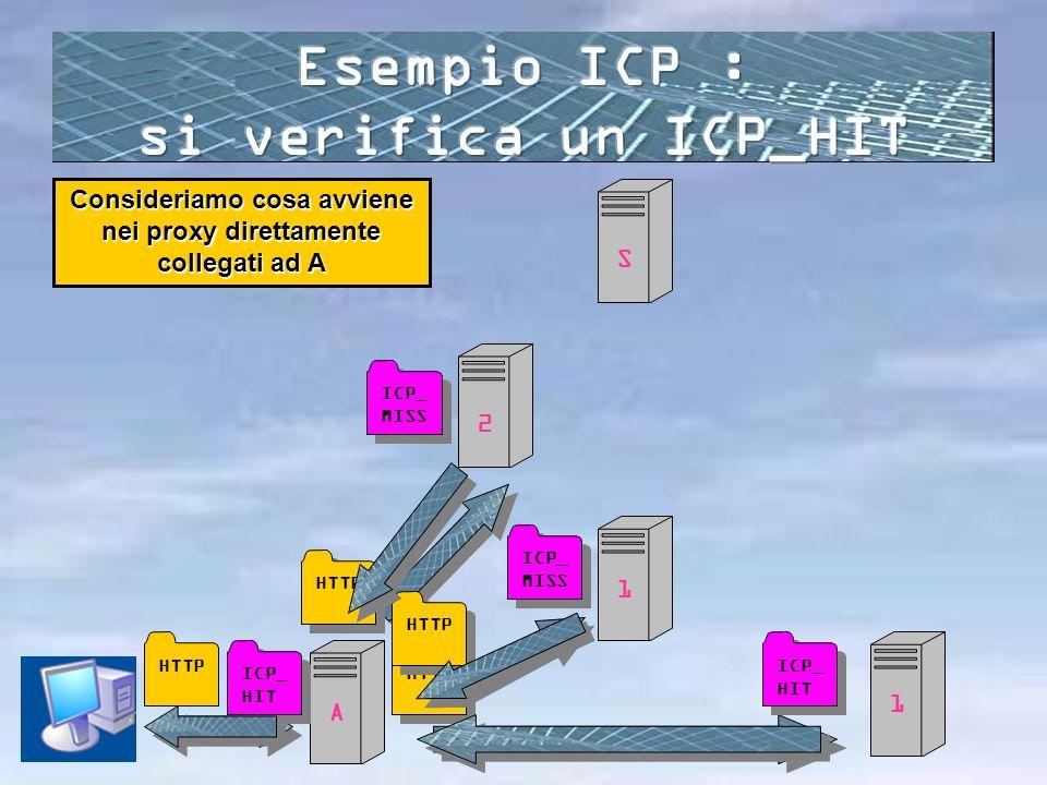 HTTP A 1 1 2 S ICP_ MISS ICP_ HIT Consideriamo cosa avviene nei proxy direttamente collegati ad A