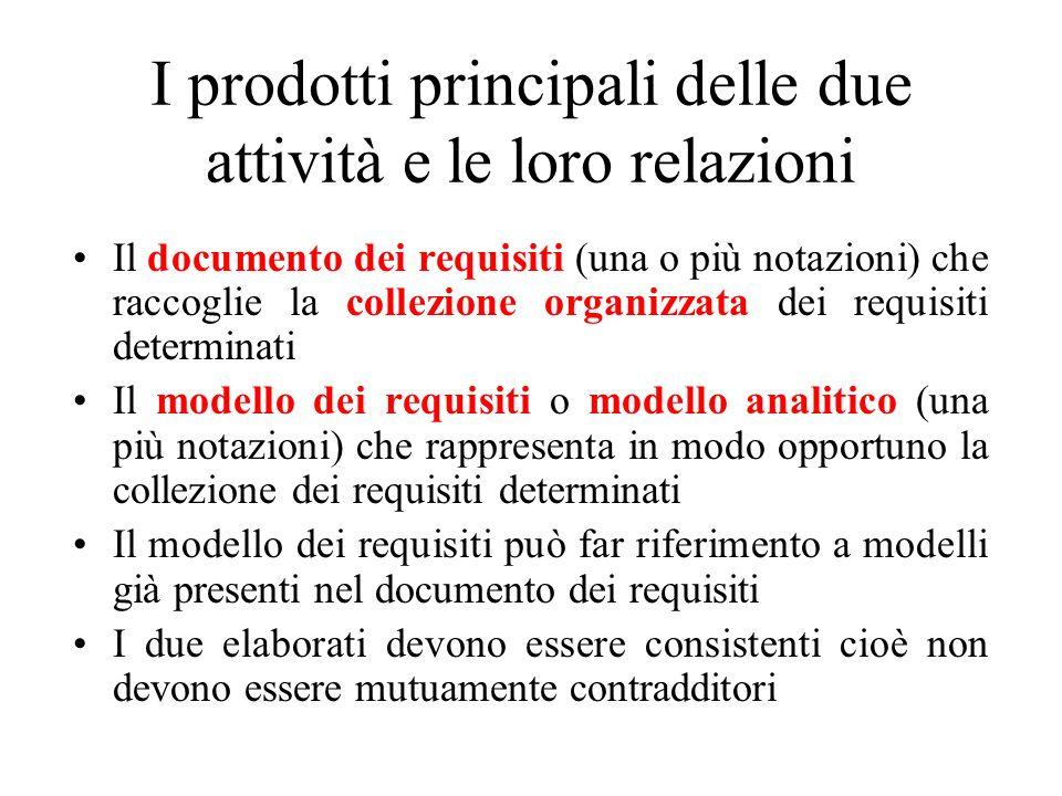 I prodotti principali delle due attività e le loro relazioni Il documento dei requisiti (una o più notazioni) che raccoglie la collezione organizzata