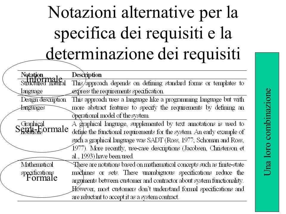 Notazioni alternative per la specifica dei requisiti e la determinazione dei requisiti Una loro combinazione Formale Semi-Formale Informale