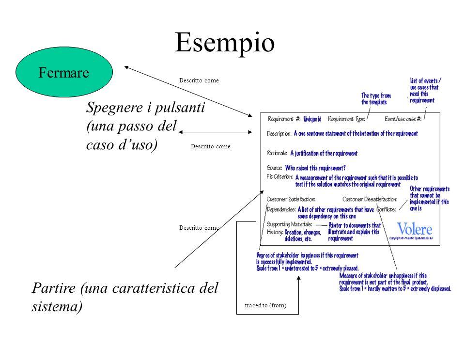 Esempio Fermare Spegnere i pulsanti (una passo del caso duso) Partire (una caratteristica del sistema) Descritto come traced to (from)