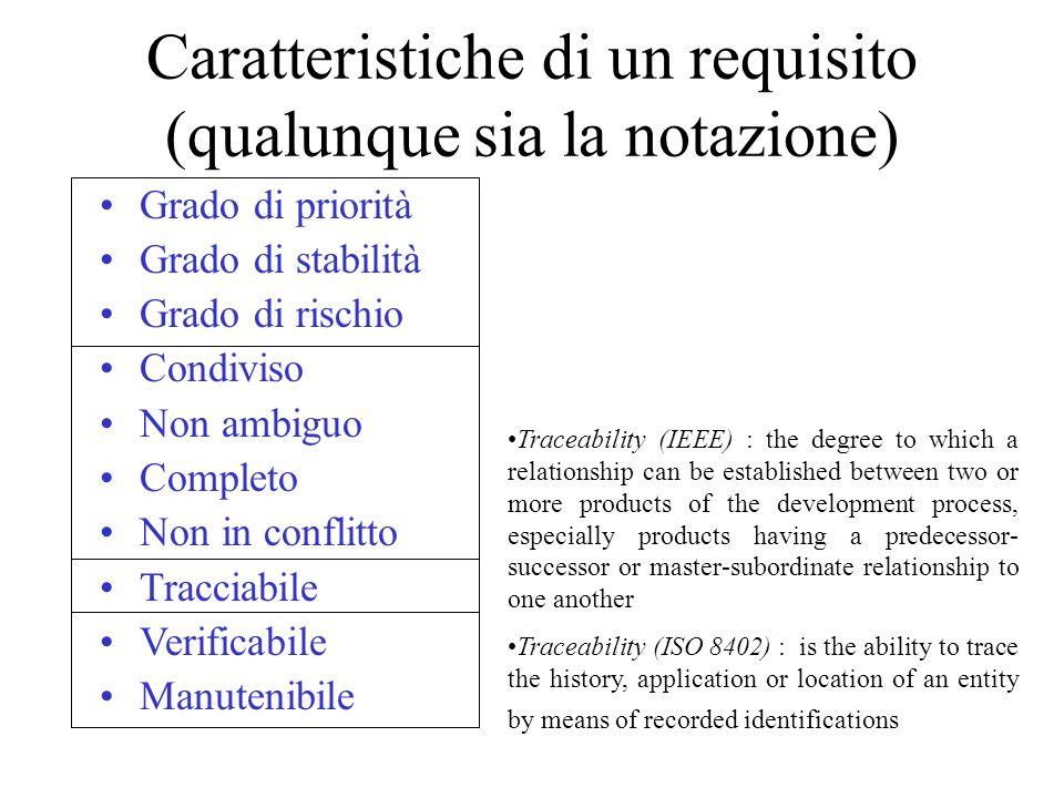 Caratteristiche di un requisito (qualunque sia la notazione) Grado di priorità Grado di stabilità Grado di rischio Condiviso Non ambiguo Completo Non