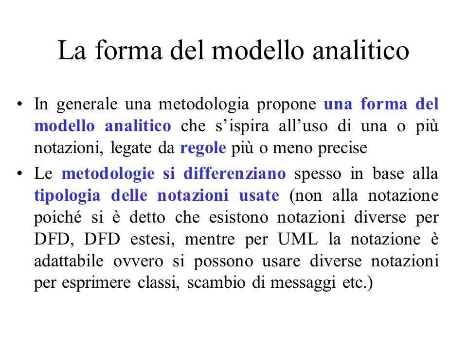 La forma del modello analitico In generale una metodologia propone una forma del modello analitico che sispira alluso di una o più notazioni, legate d