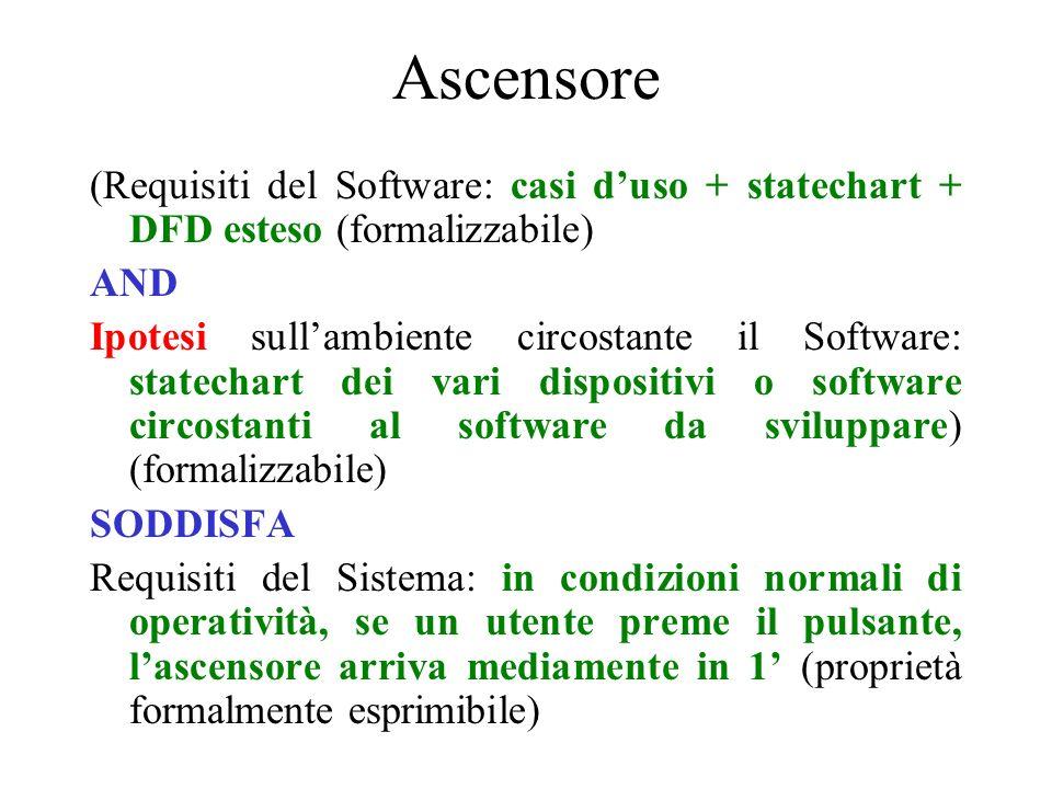 Ascensore (Requisiti del Software: casi duso + statechart + DFD esteso (formalizzabile) AND Ipotesi sullambiente circostante il Software: statechart d