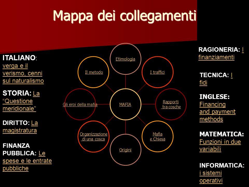 Mappa dei collegamenti MAFIA EtimologiaI traffici Rapporti tra cosche Mafia e Chiesa Origini Organizzazione di una cosca Gli eroi della mafia Il metod