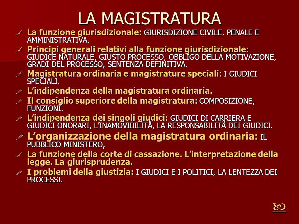 LA MAGISTRATURA La funzione giurisdizionale: GIURISDIZIONE CIVILE. PENALE E AMMINISTRATIVA. La funzione giurisdizionale: GIURISDIZIONE CIVILE. PENALE
