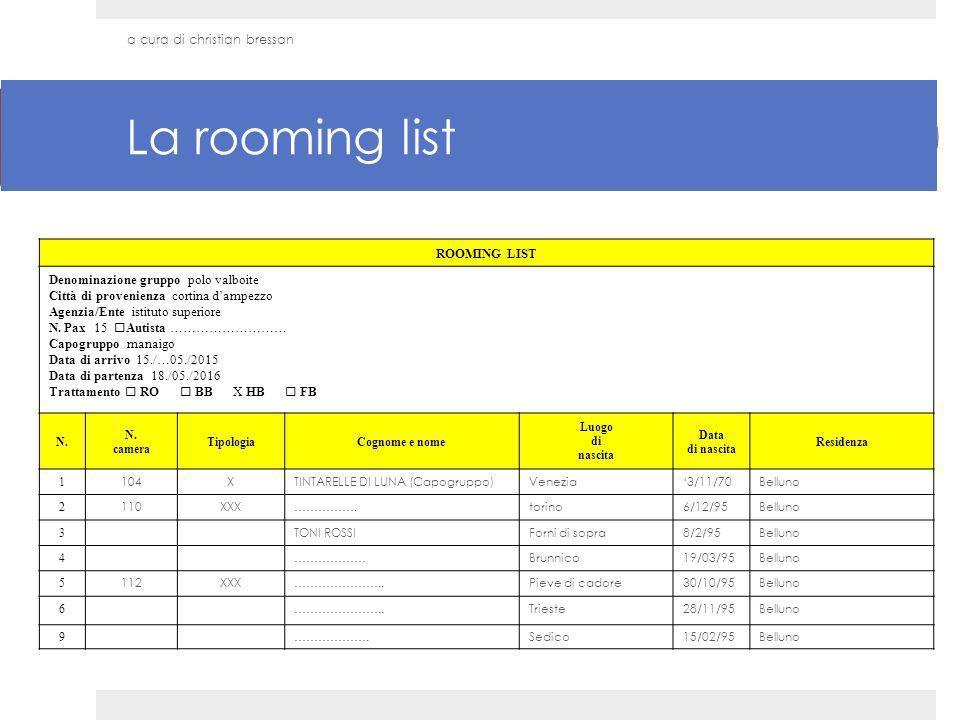 La rooming list ROOMING LIST Denominazione gruppo polo valboite Città di provenienza cortina dampezzo Agenzia/Ente istituto superiore N. Pax 15 Autist