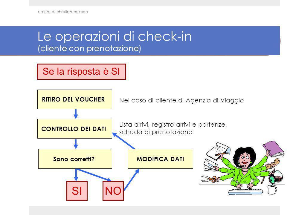 Le operazioni di check-in (cliente con prenotazione) Se la risposta è SI Nel caso di cliente di Agenzia di Viaggio RITIRO DEL VOUCHER Lista arrivi, re