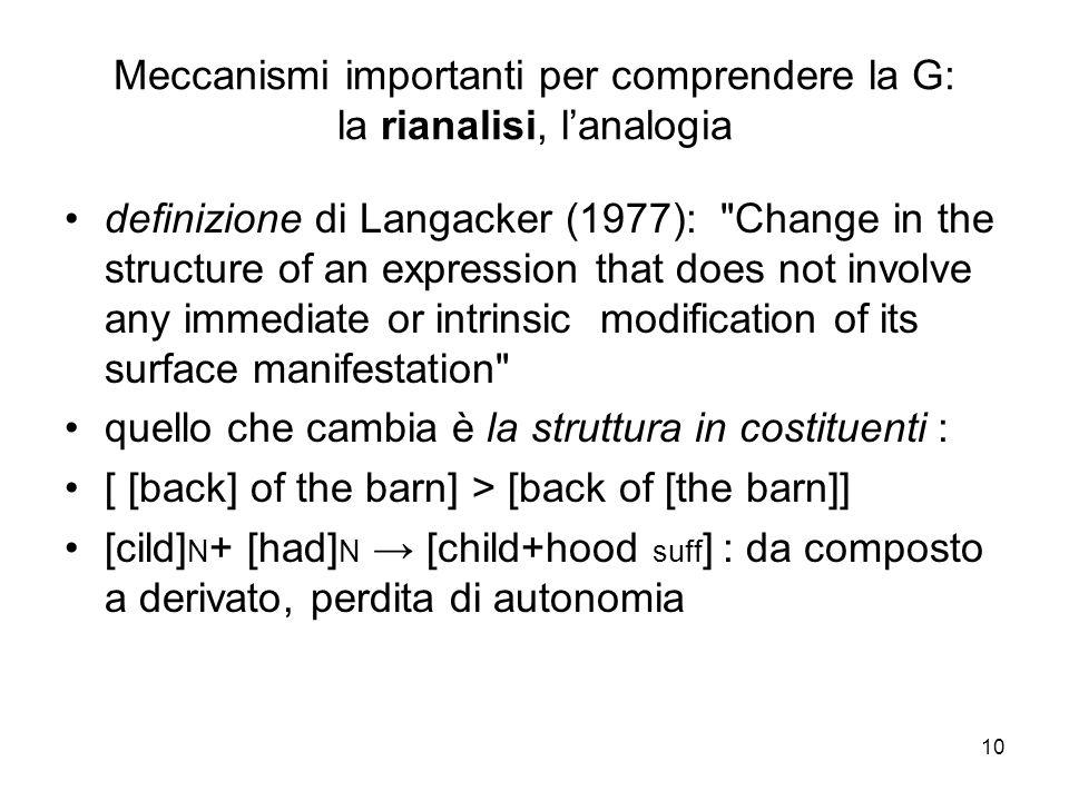 10 Meccanismi importanti per comprendere la G: la rianalisi, lanalogia definizione di Langacker (1977):