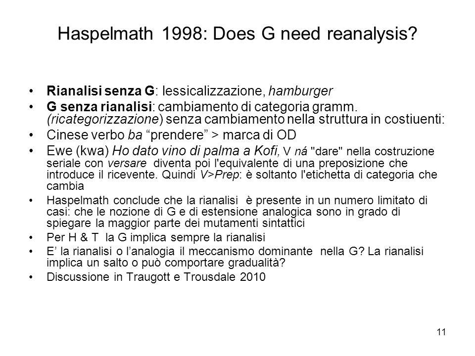 11 Haspelmath 1998: Does G need reanalysis? Rianalisi senza G: lessicalizzazione, hamburger G senza rianalisi: cambiamento di categoria gramm. (ricate