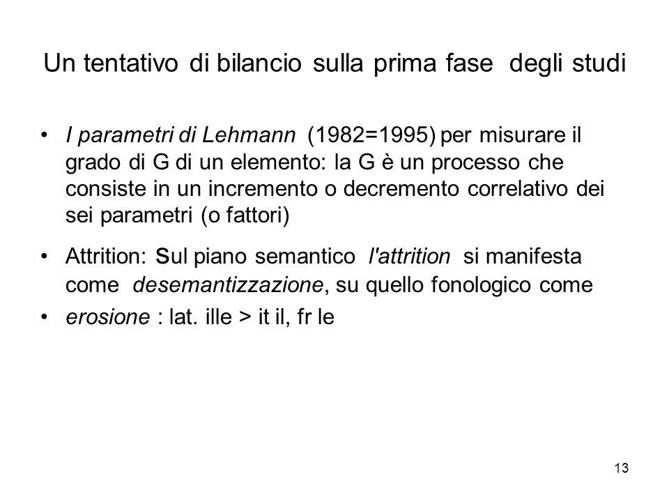 13 Un tentativo di bilancio sulla prima fase degli studi I parametri di Lehmann (1982=1995) per misurare il grado di G di un elemento: la G è un proce
