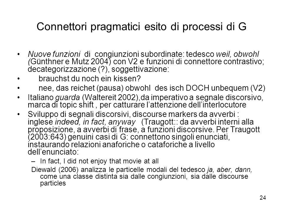 24 Connettori pragmatici esito di processi di G Nuove funzioni di congiunzioni subordinate: tedesco weil, obwohl (Günthner e Mutz 2004) con V2 e funzi