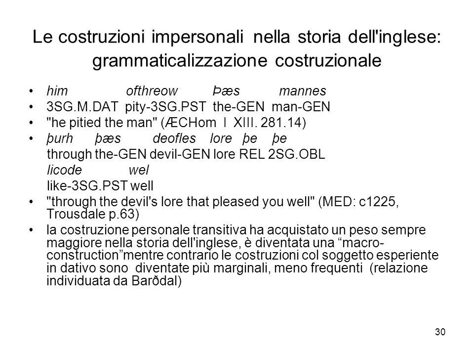 30 Le costruzioni impersonali nella storia dell'inglese: grammaticalizzazione costruzionale him ofthreow Þæs mannes 3SG.M.DAT pity-3SG.PST the-GEN man