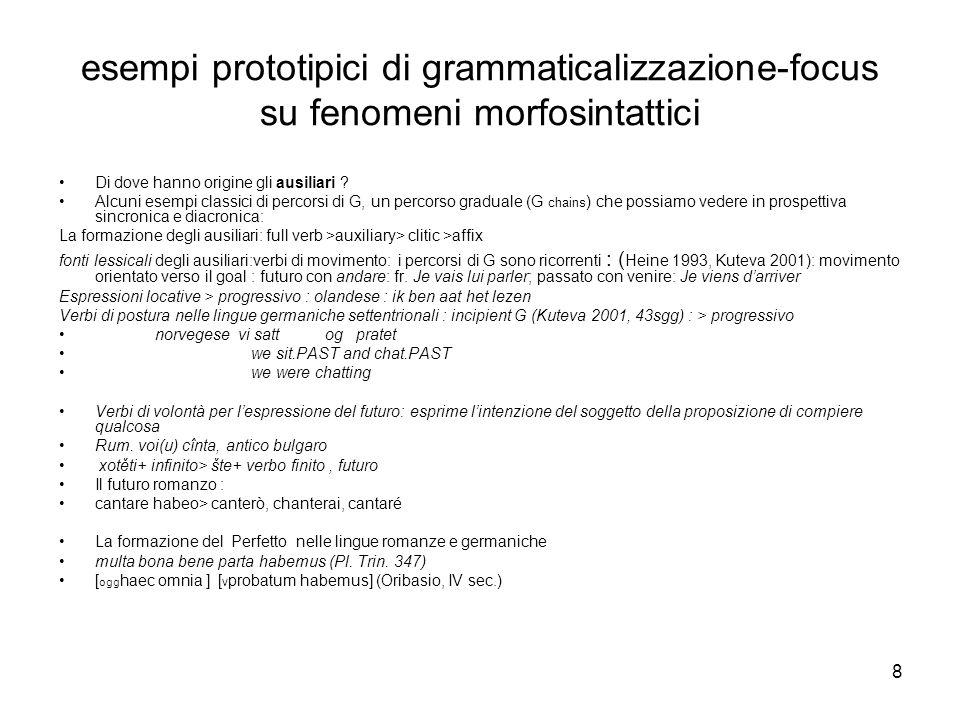 8 esempi prototipici di grammaticalizzazione-focus su fenomeni morfosintattici Di dove hanno origine gli ausiliari ? Alcuni esempi classici di percors