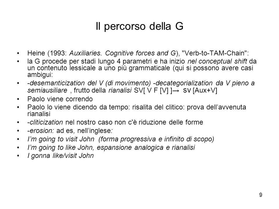 9 Il percorso della G Heine (1993: Auxiliaries. Cognitive forces and G),