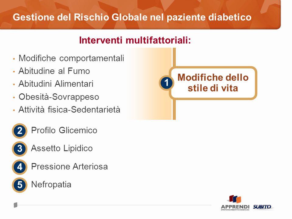 Gestione del Rischio Globale nel paziente diabetico Interventi multifattoriali: Modifiche comportamentali Abitudine al Fumo Abitudini Alimentari Obesi