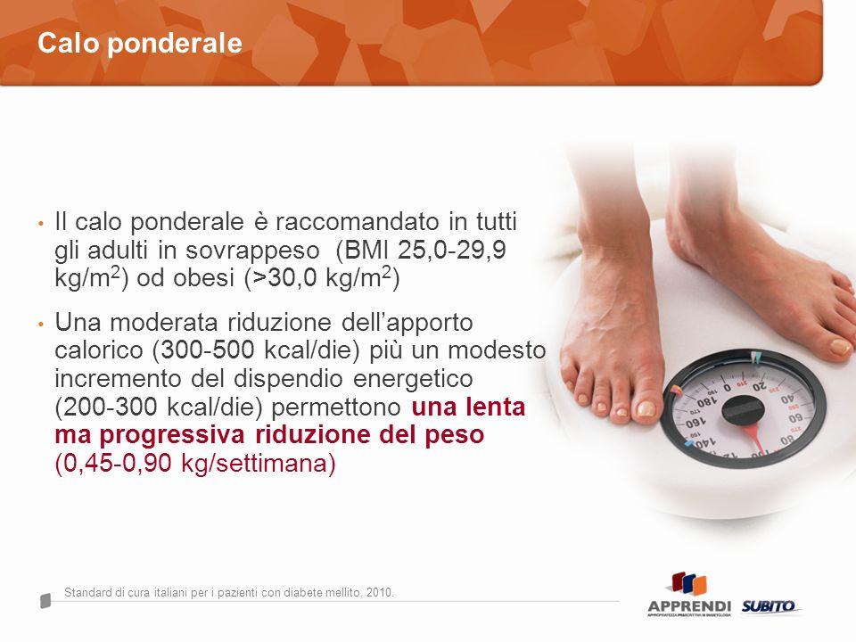 Standard di cura italiani per i pazienti con diabete mellito, 2010. Il calo ponderale è raccomandato in tutti gli adulti in sovrappeso (BMI 25,0-29,9