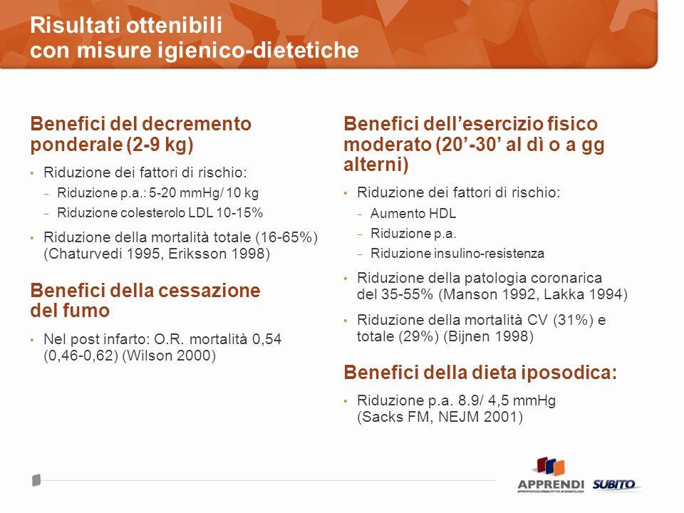 Benefici dellesercizio fisico moderato (20-30 al dì o a gg alterni) Riduzione dei fattori di rischio: Aumento HDL Riduzione p.a. Riduzione insulino-re