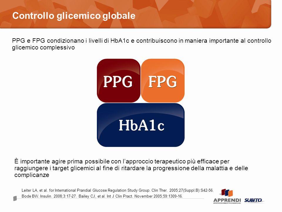 Controllo glicemico globale PPG e FPG condizionano i livelli di HbA1c e contribuiscono in maniera importante al controllo glicemico complessivo È impo