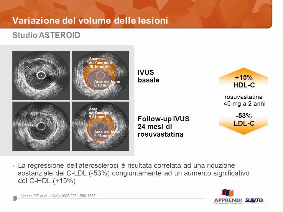 IVUS basale Follow-up IVUS 24 mesi di rosuvastatina Area dellateroma 10.16 mm 2 Area del lume 6.19 mm 2 Area dellateroma 5.81 mm 2 Area del lume 5.96