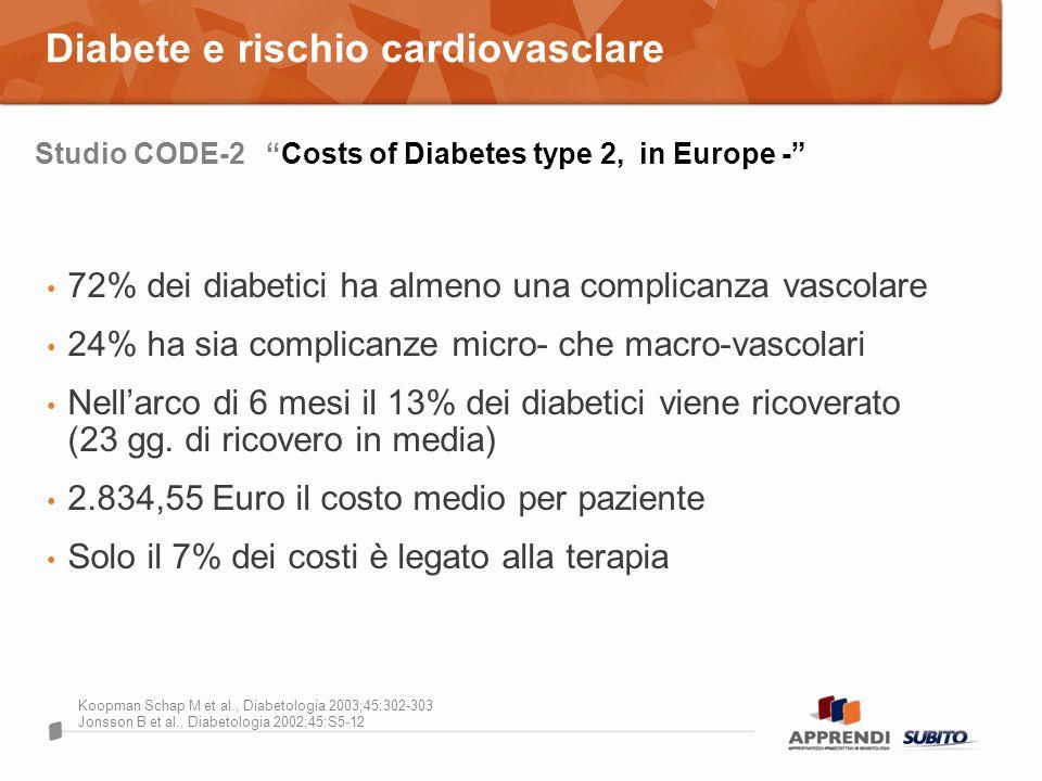 72% dei diabetici ha almeno una complicanza vascolare 24% ha sia complicanze micro- che macro-vascolari Nellarco di 6 mesi il 13% dei diabetici viene