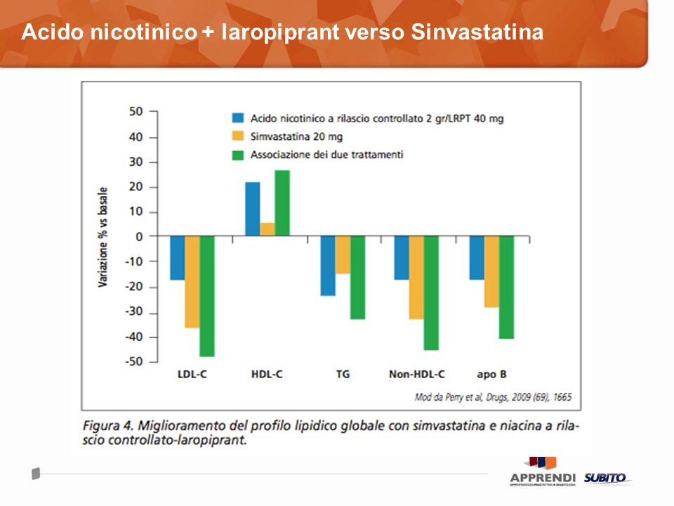 Acido nicotinico + laropiprant verso Sinvastatina