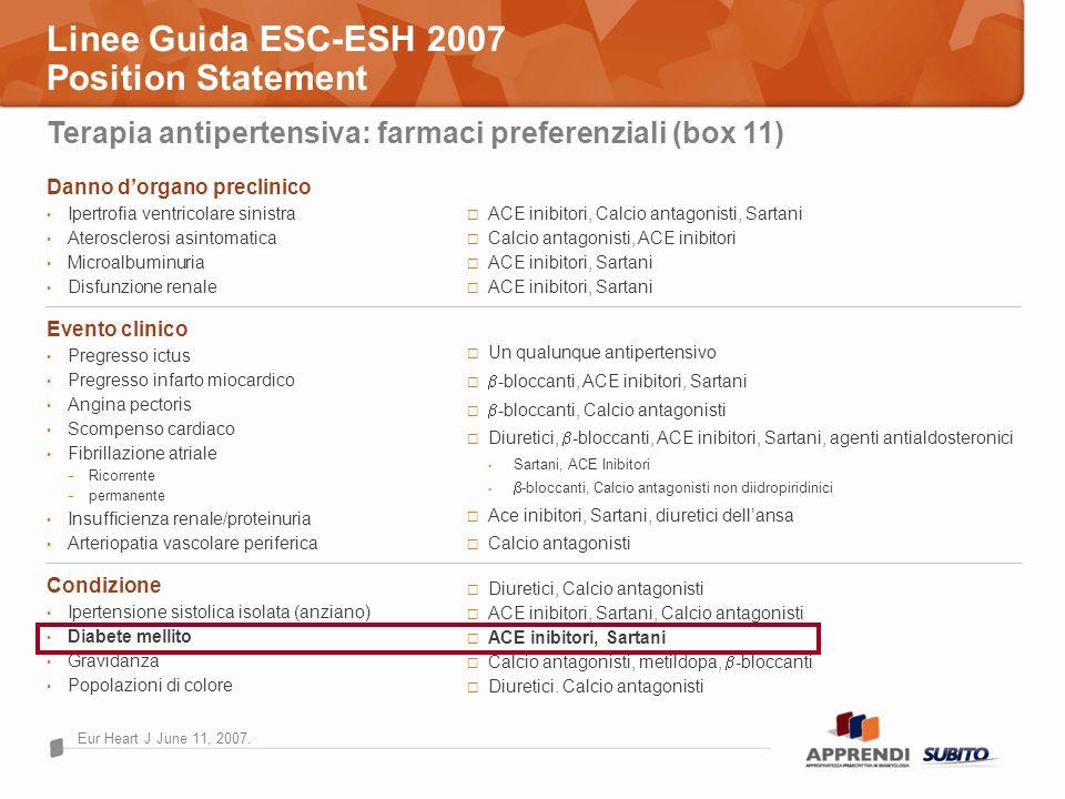 Linee Guida ESC-ESH 2007 Position Statement Terapia antipertensiva: farmaci preferenziali (box 11) Eur Heart J June 11, 2007. Danno dorgano preclinico