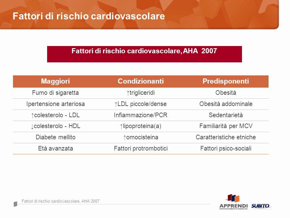 Fattori di rischio cardiovascolare Fattori di rischio cardiovascolare, AHA 2007 MaggioriCondizionantiPredisponenti Fumo di sigarettatrigliceridiObesit
