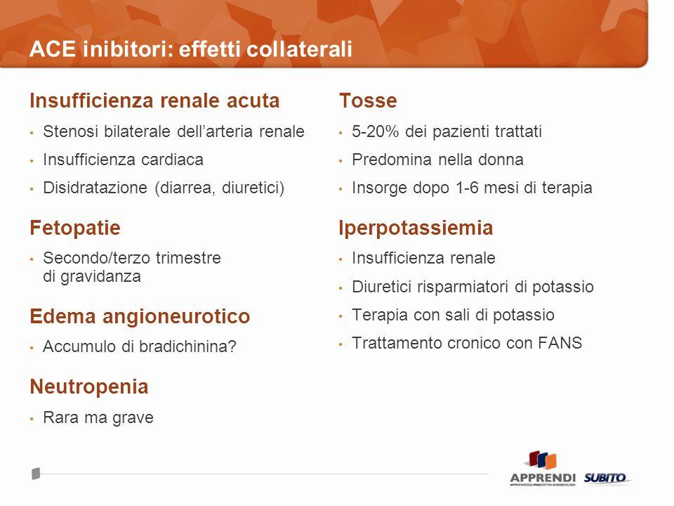 ACE inibitori: effetti collaterali Insufficienza renale acuta Stenosi bilaterale dellarteria renale Insufficienza cardiaca Disidratazione (diarrea, di